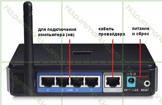 Wi-Fi роутер D-Link DIR-300 NRU