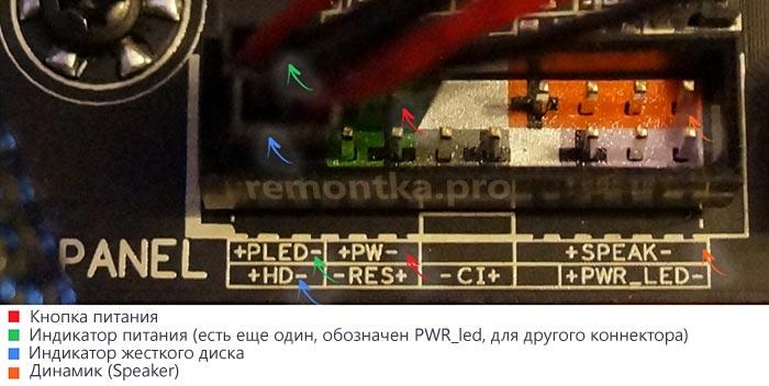 Коннекторы передней панели