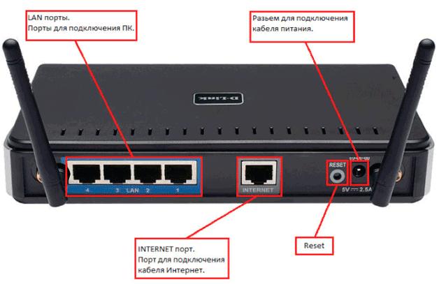 internet-cherez-cable-5