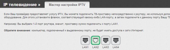 Настройка IPTV DIR-615