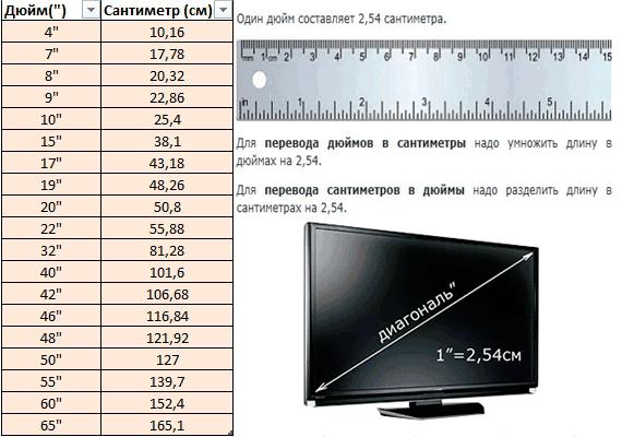 kak-uznat-diagonal-noutbuka-4