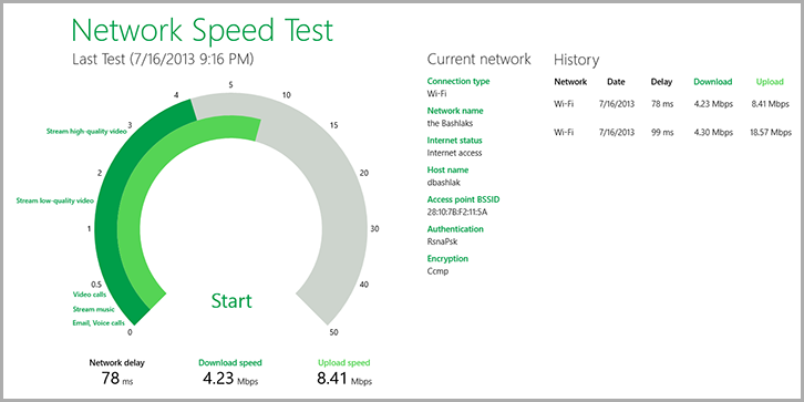 Отчет программы Network Speed Test