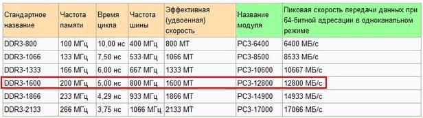 operativnaya-5