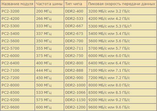 operativnaya-8