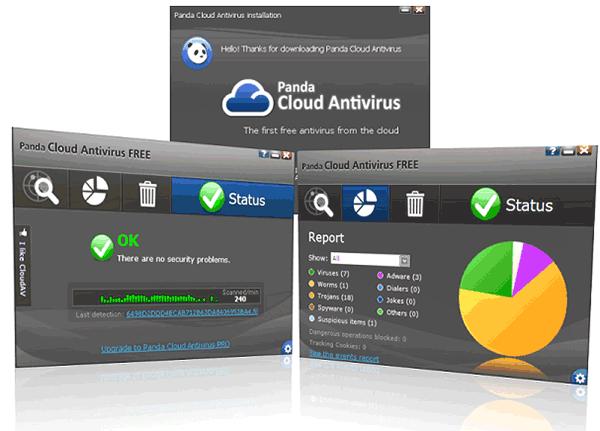 Окна Panda Cloud Antivirus