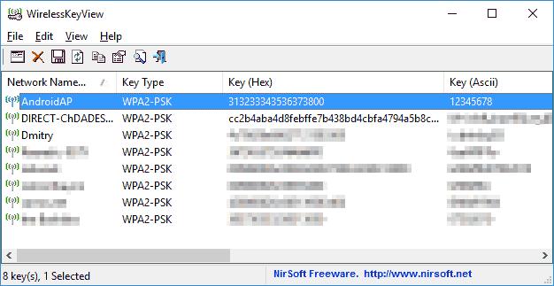 Сохраненные пароли на Wi-Fi в Windows