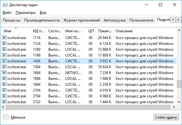 Запущенные процессы svchost в Windows