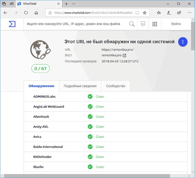 Результат проверки сайта в VirusTotal