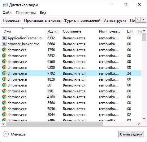 Использование процессора Chrome.exe в диспетчере задач